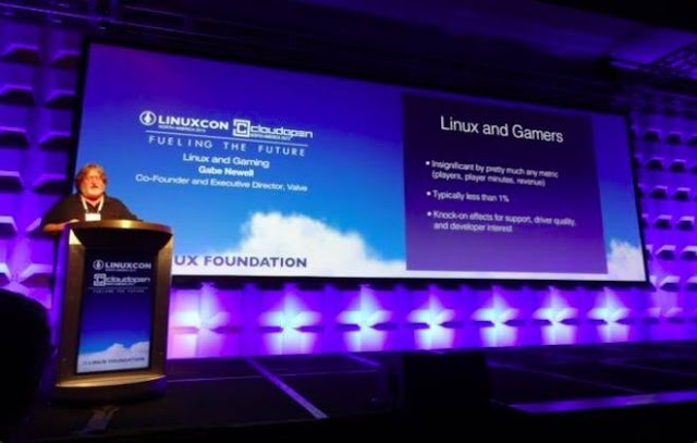 """Fundador da Valve diz: """"O Futuro dos Games está no Linux!"""""""